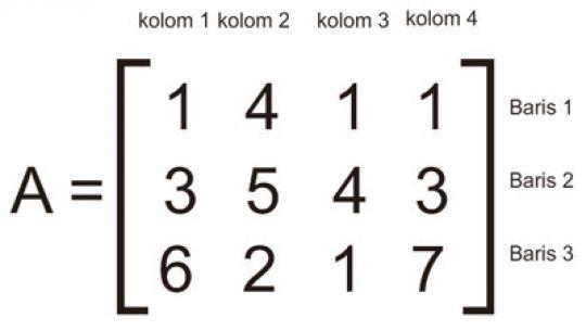 Matriks Kelas Xi Bagian 1