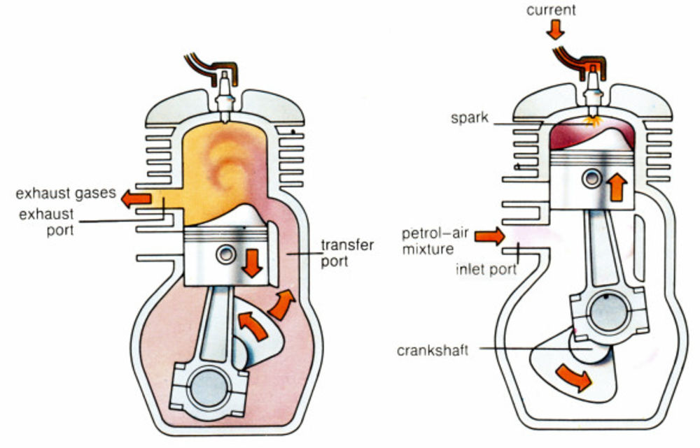 Fungsi Komponen-Komponen Pada Mesin Diesel Jenis 2 Tak