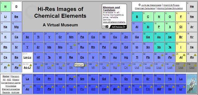 Asal usul nama unsur baru dalam tabel periodik lintang prisili 0 0 asal usul nama unsur baru dalam tabel periodik urtaz Image collections