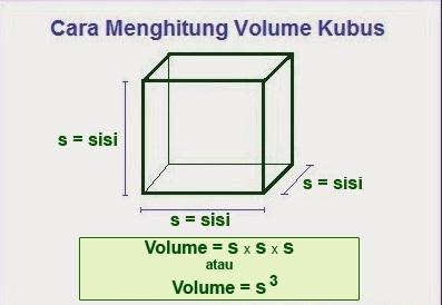 Rumus Volume Kubus, Contoh Soal Plus Jawabannya!